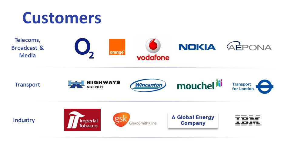 Customers Transport Telecoms, Broadcast & Media Industry A Global Energy Company A Global Energy Company