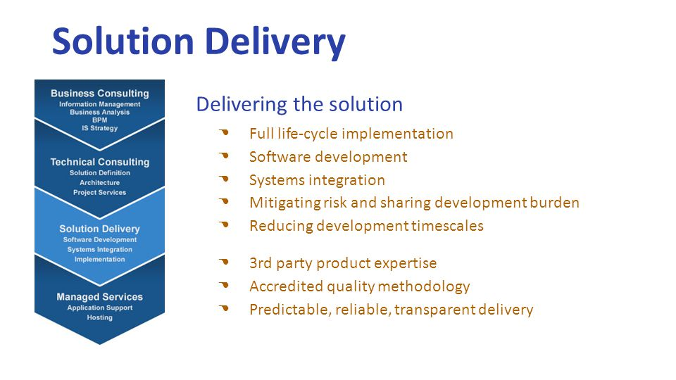 Solution Delivery Delivering the solution Full life-cycle implementation Software development Systems integration Mitigating risk and sharing development burden Reducing development timescales 3rd party product expertise Accredited quality methodology Predictable, reliable, transparent delivery