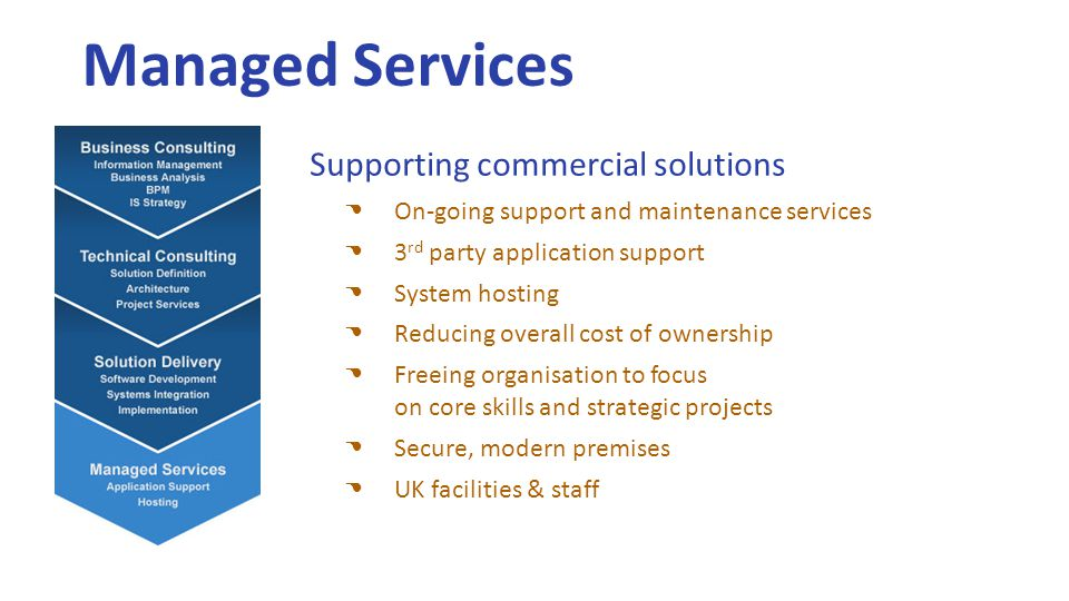 Managed Services Supporting commercial solutions On-going support and maintenance services 3 rd party application support System hosting Reducing overall cost of ownership Freeing organisation to focus on core skills and strategic projects Secure, modern premises UK facilities & staff