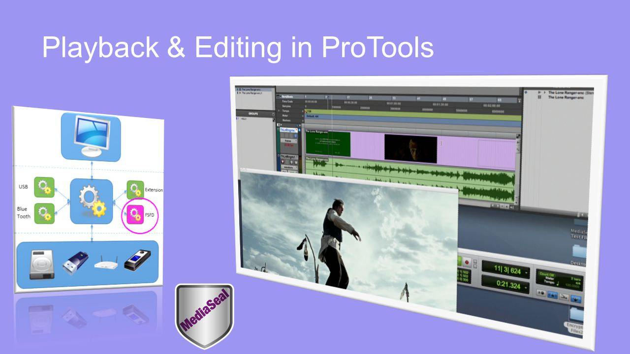 Playback & Editing in ProTools