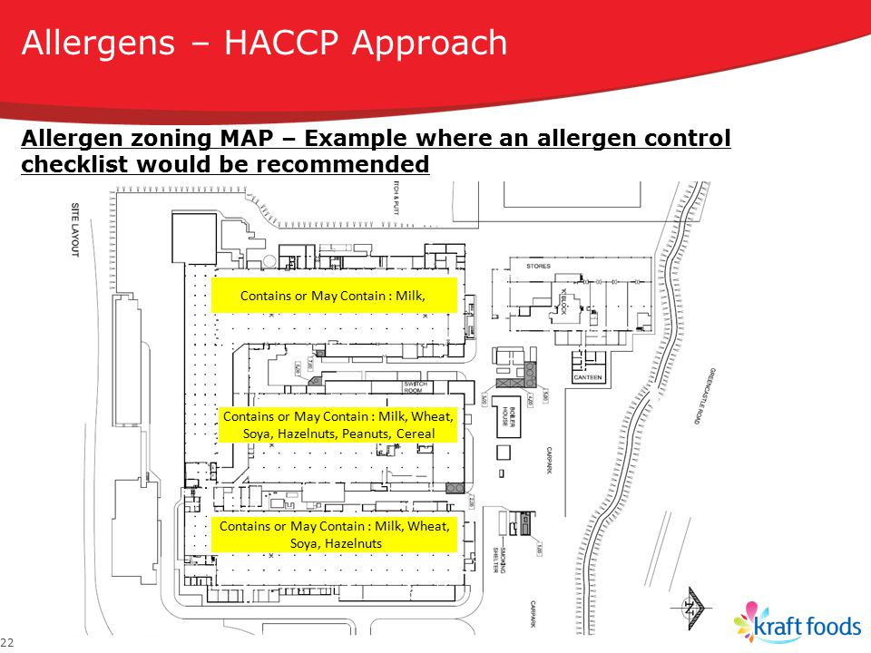 22 Contains or May Contain : Milk, Contains or May Contain : Milk, Wheat, Soya, Hazelnuts, Peanuts, Cereal Contains or May Contain : Milk, Wheat, Soya, Hazelnuts Allergen zoning MAP – Example where an allergen control checklist would be recommended Allergens – HACCP Approach