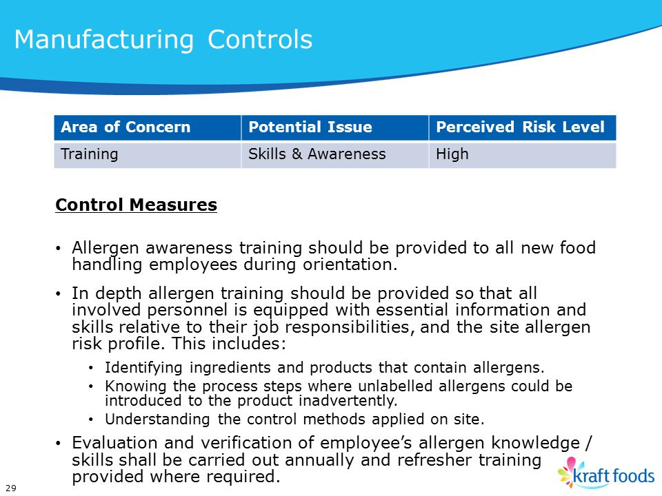 Area of ConcernPotential IssuePerceived Risk Level TrainingSkills & AwarenessHigh 29 Control Measures Allergen awareness training should be provided to all new food handling employees during orientation.