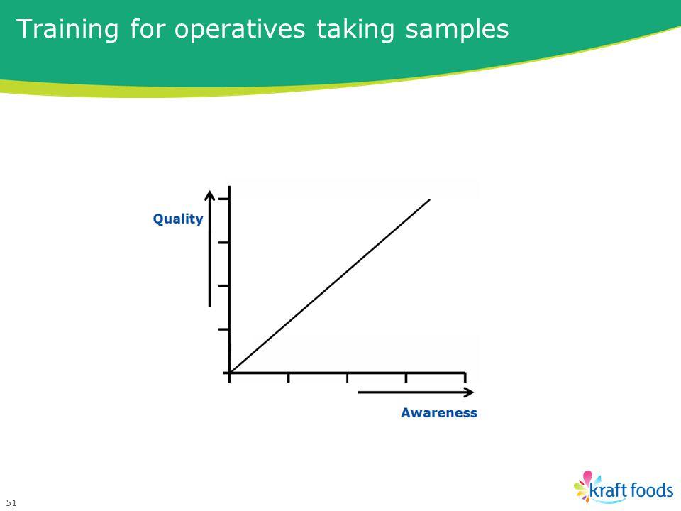 Training for operatives taking samples 51