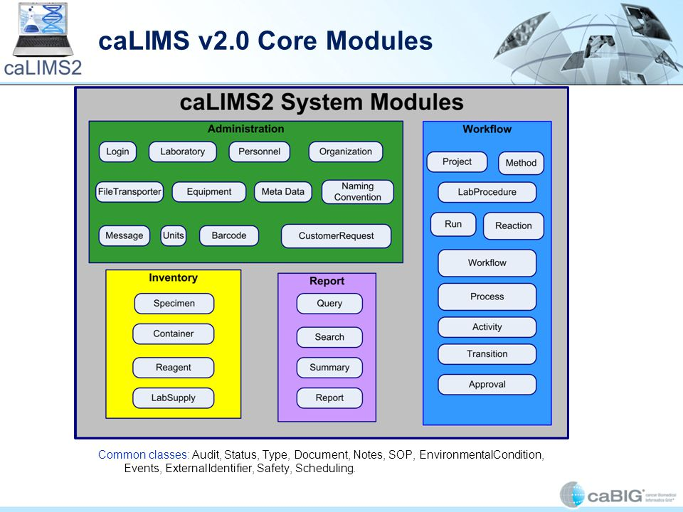 caLIMS v2.0 Core Modules Common classes: Audit, Status, Type, Document, Notes, SOP, EnvironmentalCondition, Events, ExternalIdentifier, Safety, Schedu