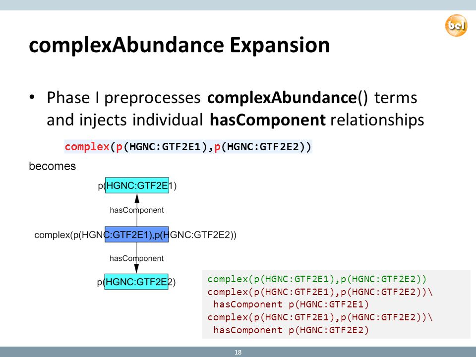 complexAbundance Expansion Phase I preprocesses complexAbundance() terms and injects individual hasComponent relationships 18 complex(p(HGNC:GTF2E1),p(HGNC:GTF2E2)) complex(p(HGNC:GTF2E1),p(HGNC:GTF2E2))\ hasComponent p(HGNC:GTF2E1) complex(p(HGNC:GTF2E1),p(HGNC:GTF2E2))\ hasComponent p(HGNC:GTF2E2) becomes complex(p(HGNC:GTF2E1),p(HGNC:GTF2E2))