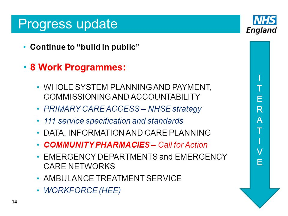 Progress update 14 Continue to build in public 8 Work Programmes: WHOLE SYSTEM PLANNING AND PAYMENT, COMMISSIONING AND ACCOUNTABILITY PRIMARY CARE ACCESS – NHSE strategy 111 service specification and standards DATA, INFORMATION AND CARE PLANNING COMMUNITY PHARMACIES – Call for Action EMERGENCY DEPARTMENTS and EMERGENCY CARE NETWORKS AMBULANCE TREATMENT SERVICE WORKFORCE (HEE) ITERATIVEITERATIVE