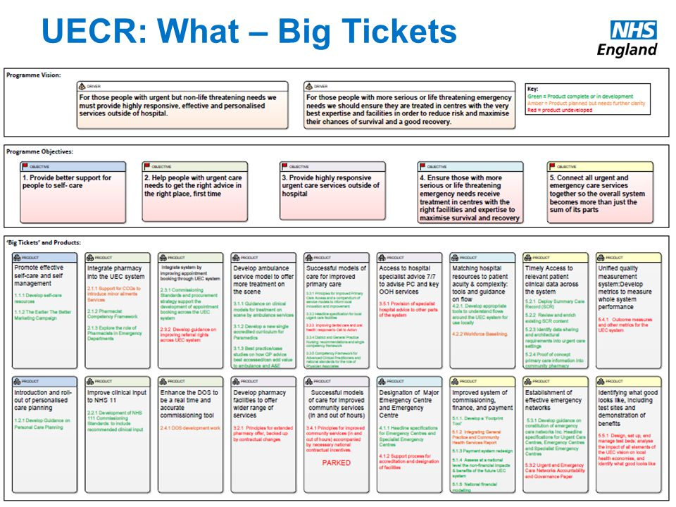 UECR: What – Big Tickets