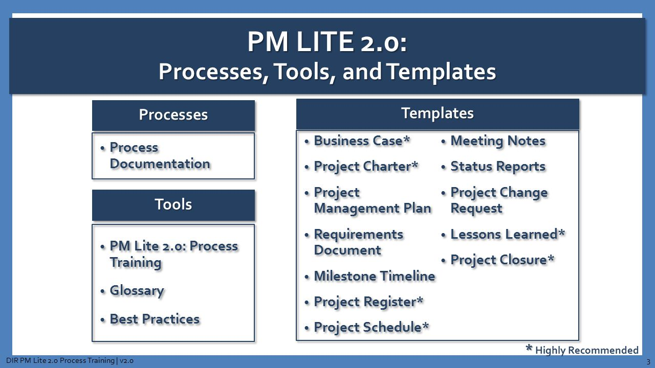 The PMBOK Guide : Project Management Body of Knowledge 24DIR PM Lite 2.0 Process Training | v2.0
