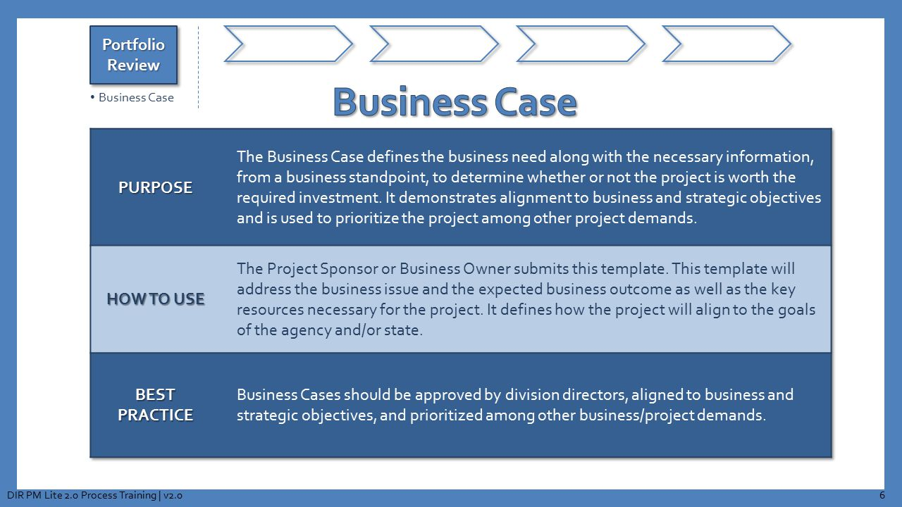 6 Portfolio Review Business Case
