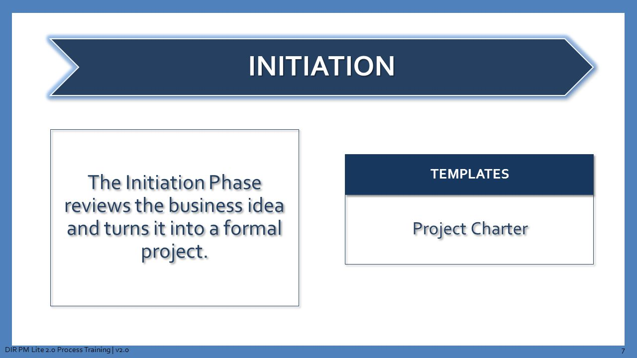 INITIATION The Initiation Phase reviews the business idea and turns it into a formal project. TEMPLATES Project Charter 7DIR PM Lite 2.0 Process Train