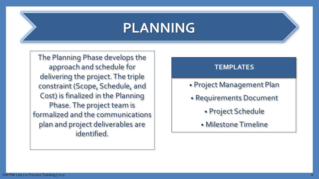 TEMPLATES Project Management Plan Requirements Document Project Schedule Milestone Timeline Project Management Plan Requirements Document Project Sche