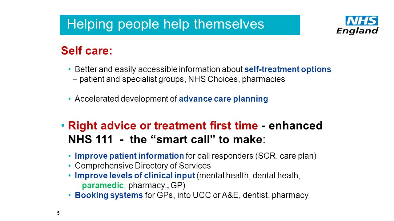 Helping people help themselves Self care: Better and easily accessible information about self-treatment options – patient and specialist groups, NHS Choices, pharmacies Accelerated development of advance care planning Right advice or treatment first time - enhanced NHS the smart call to make: Improve patient information for call responders (SCR, care plan) Comprehensive Directory of Services Improve levels of clinical input (mental health, dental heath, paramedic, pharmacy,, GP) Booking systems for GPs, into UCC or A&E, dentist, pharmacy 5