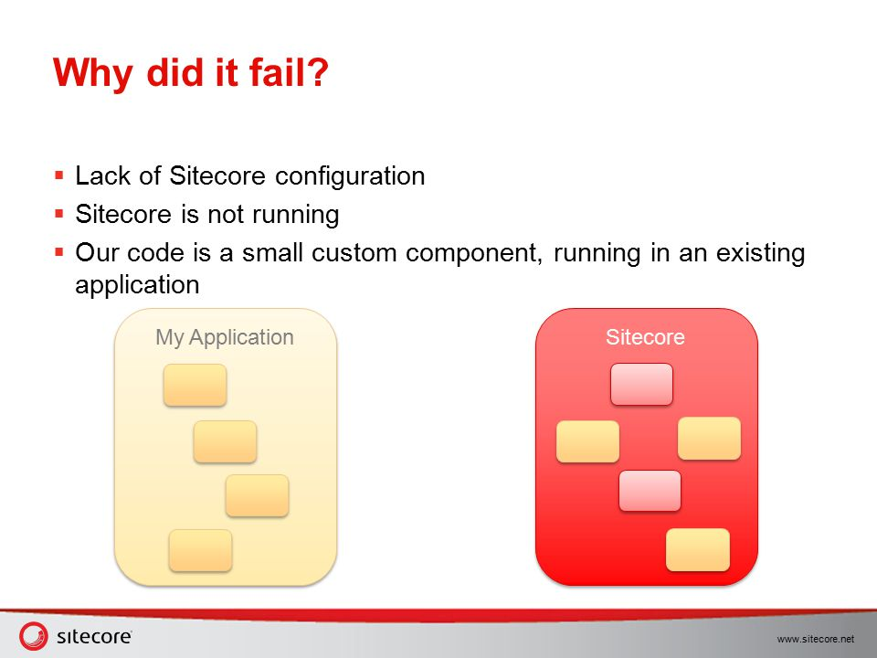 www.sitecore.net Why did it fail?  Lack of Sitecore configuration  Sitecore is not running  Our code is a small custom component, running in an exi