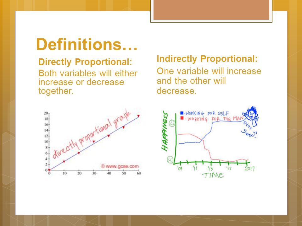 Definitions… Directly Proportional: Both variables will either increase or decrease together. Indirectly Proportional: One variable will increase and