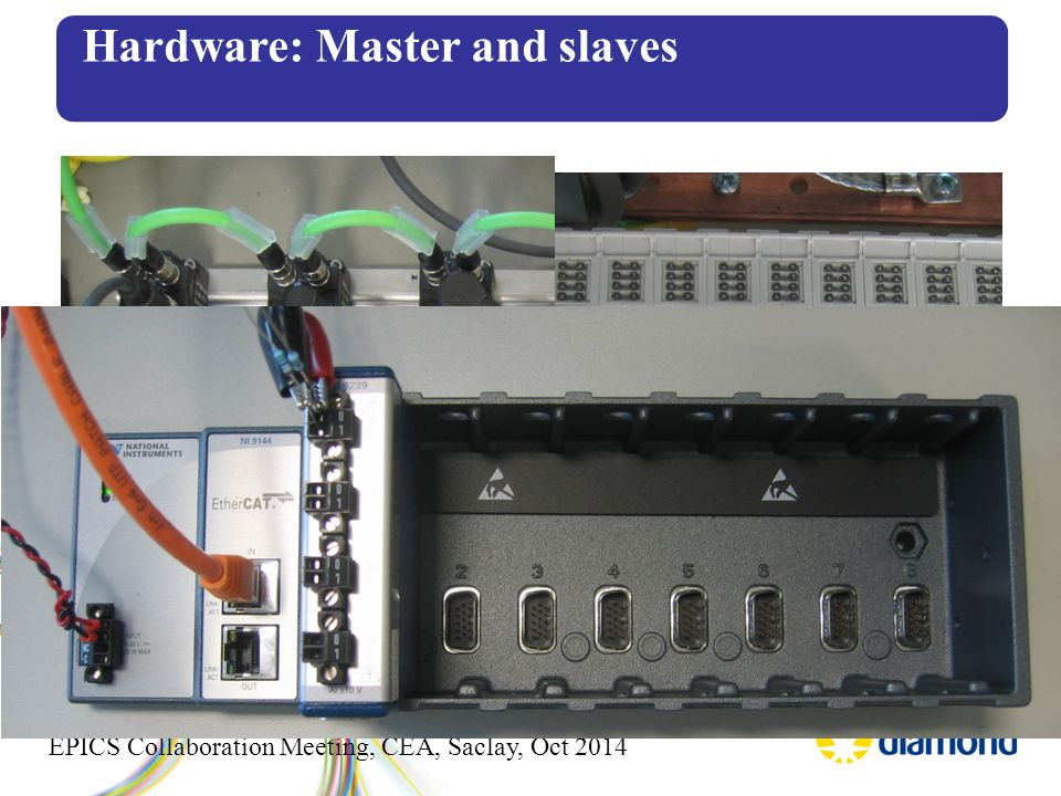 EPICS Collaboration Meeting, CEA, Saclay, Oct 2014 Hardware: Master and slaves