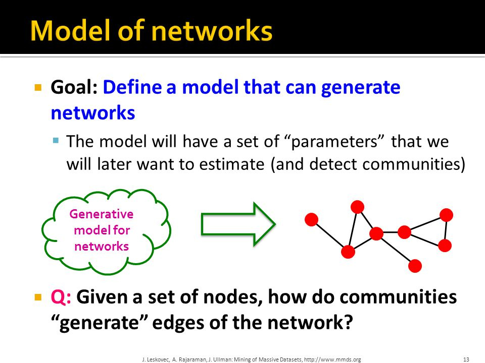  Goal: Define a model that can generate networks  The model will have a set of parameters that we will later want to estimate (and detect communities)  Q: Given a set of nodes, how do communities generate edges of the network.