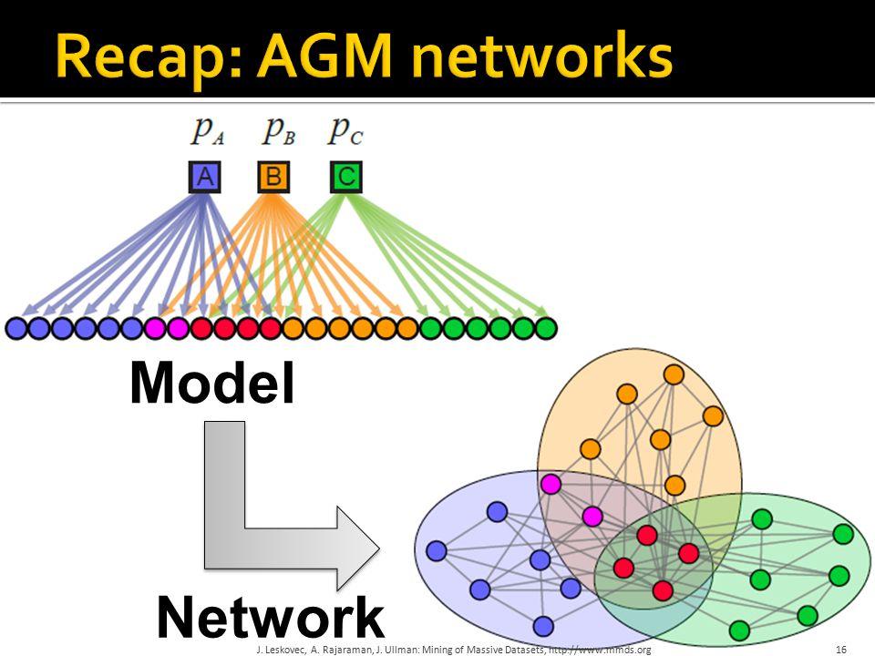 16 Model Network J. Leskovec, A. Rajaraman, J.