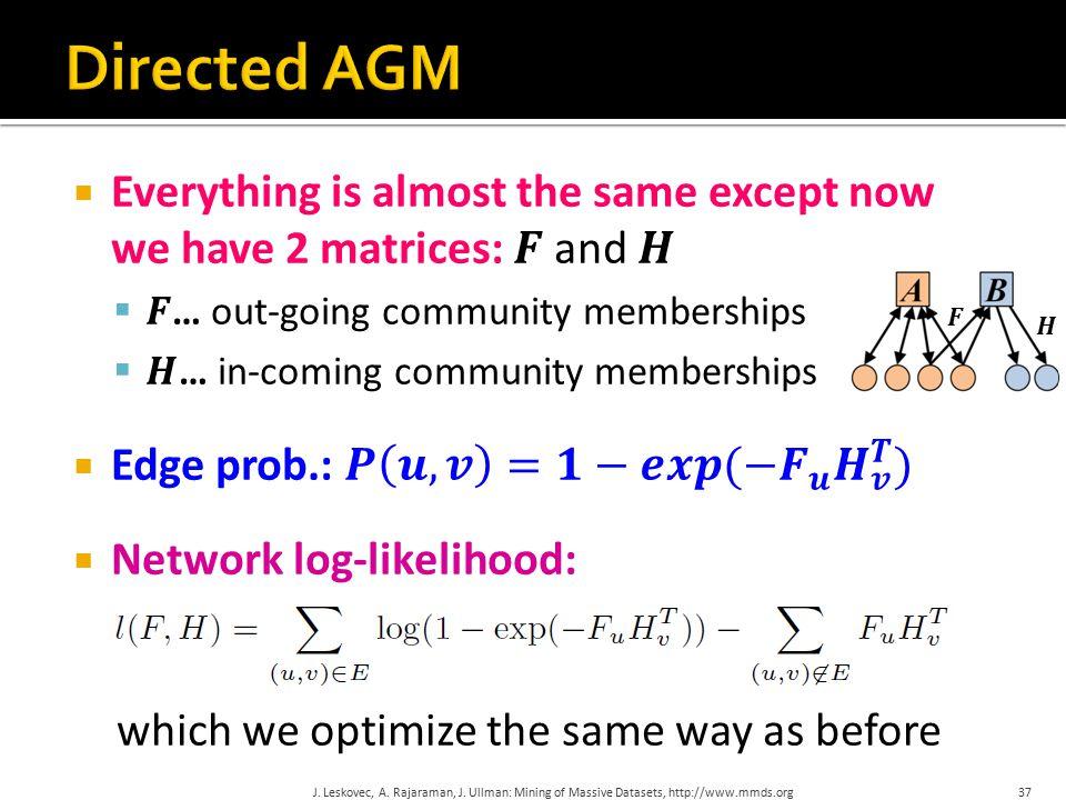 J. Leskovec, A. Rajaraman, J. Ullman: Mining of Massive Datasets, http://www.mmds.org37