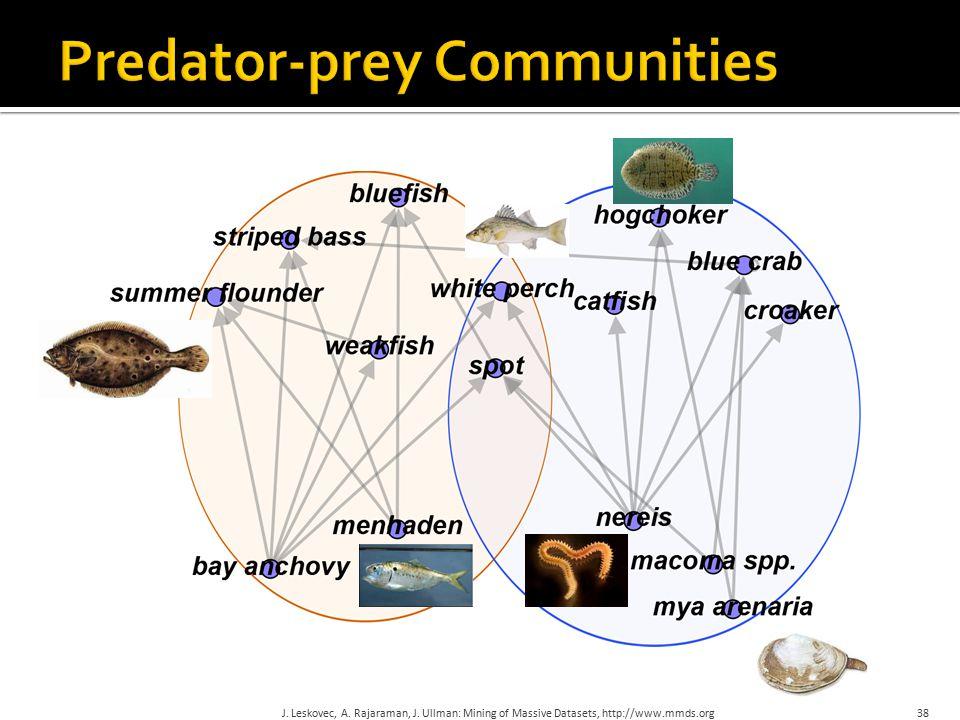 38J. Leskovec, A. Rajaraman, J. Ullman: Mining of Massive Datasets, http://www.mmds.org