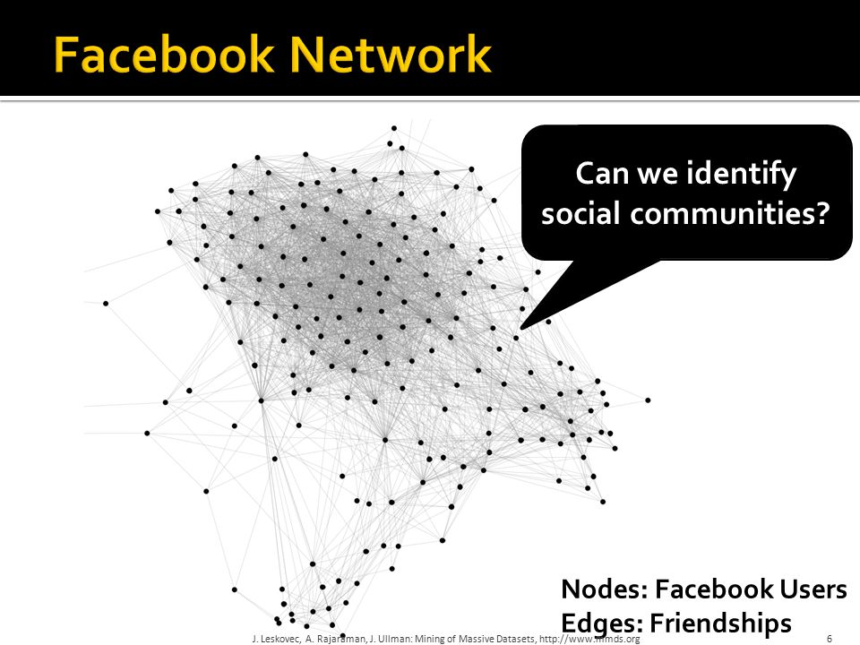 6 Can we identify social communities? Nodes: Facebook Users Edges: Friendships J. Leskovec, A. Rajaraman, J. Ullman: Mining of Massive Datasets, http: