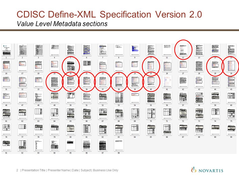 CDISC Define-XML Specification Version 2.0 | Presentation Title | Presenter Name | Date | Subject | Business Use Only2 Value Level Metadata sections