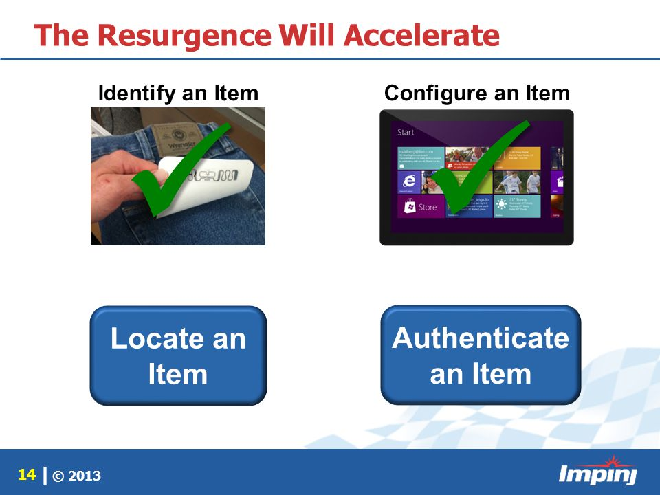 © 2013 14 | The Resurgence Will Accelerate Identify an ItemConfigure an Item Locate an Item Authenticate an Item