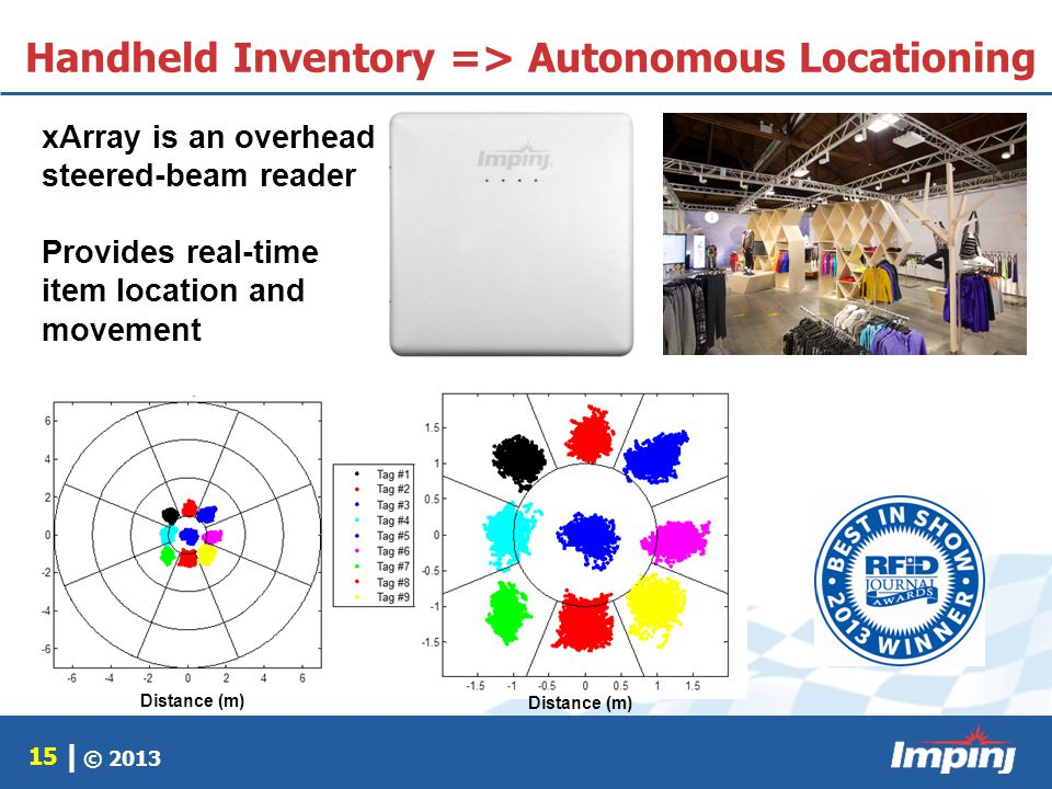 © 2013 15 | Handheld Inventory => Autonomous Locationing xArray is an overhead steered-beam reader Provides real-time item location and movement Dista