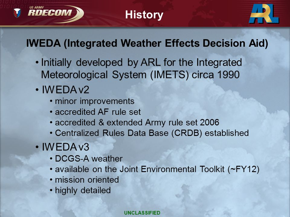 History IWEDA (Integrated Weather Effects Decision Aid) Initially developed by ARL for the Integrated Meteorological System (IMETS) circa 1990 IWEDA v
