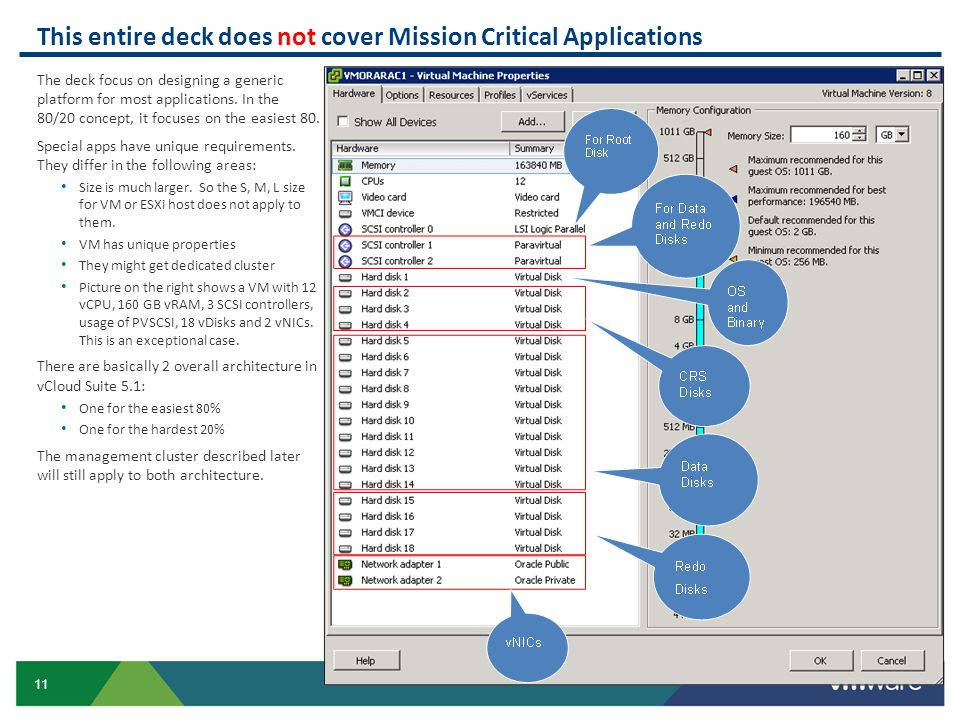11 This entire deck does not cover Mission Critical Applications The deck focus on designing a generic platform for most applications. In the 80/20 co