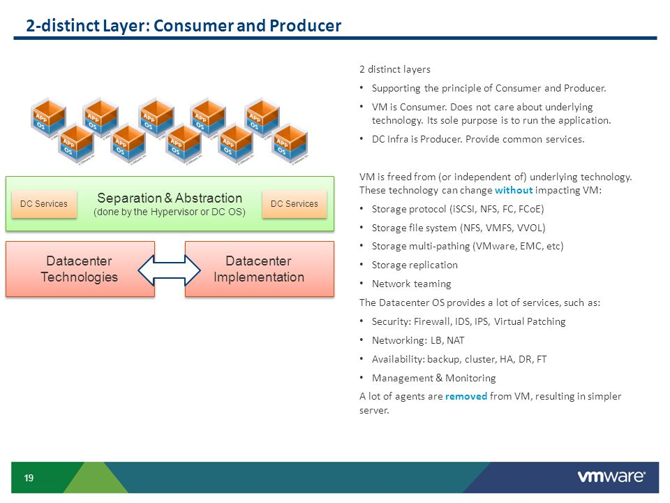 19 2-distinct Layer: Consumer and Producer Separation & Abstraction (done by the Hypervisor or DC OS) Separation & Abstraction (done by the Hypervisor