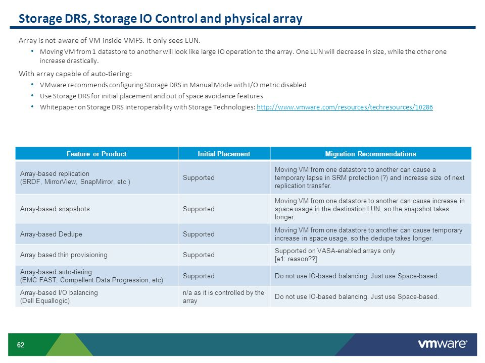 62 Storage DRS, Storage IO Control and physical array Array is not aware of VM inside VMFS. It only sees LUN. Moving VM from 1 datastore to another wi