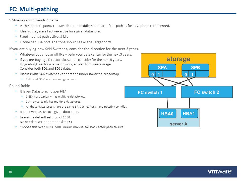 70 FC: Multi-pathing VMware recommends 4 paths Path is point to point. The Switch in the middle is not part of the path as far as vSphere is concerned