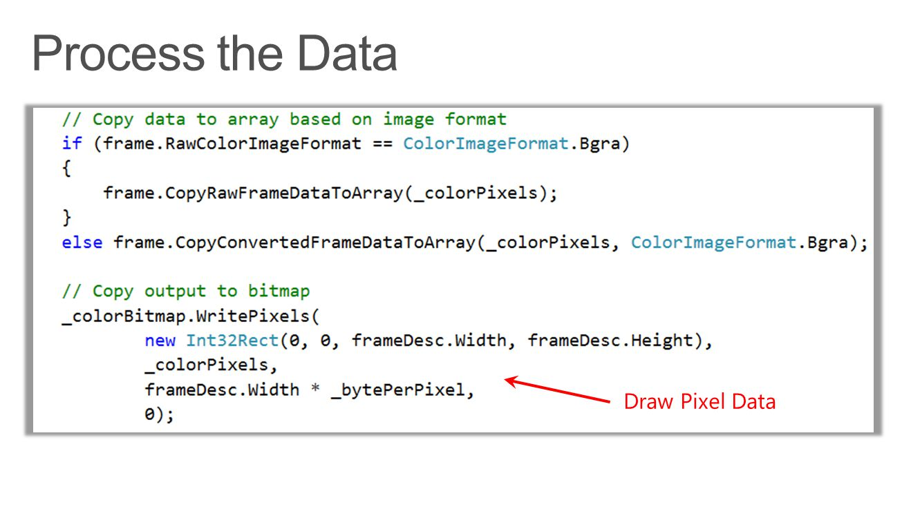 Draw Pixel Data