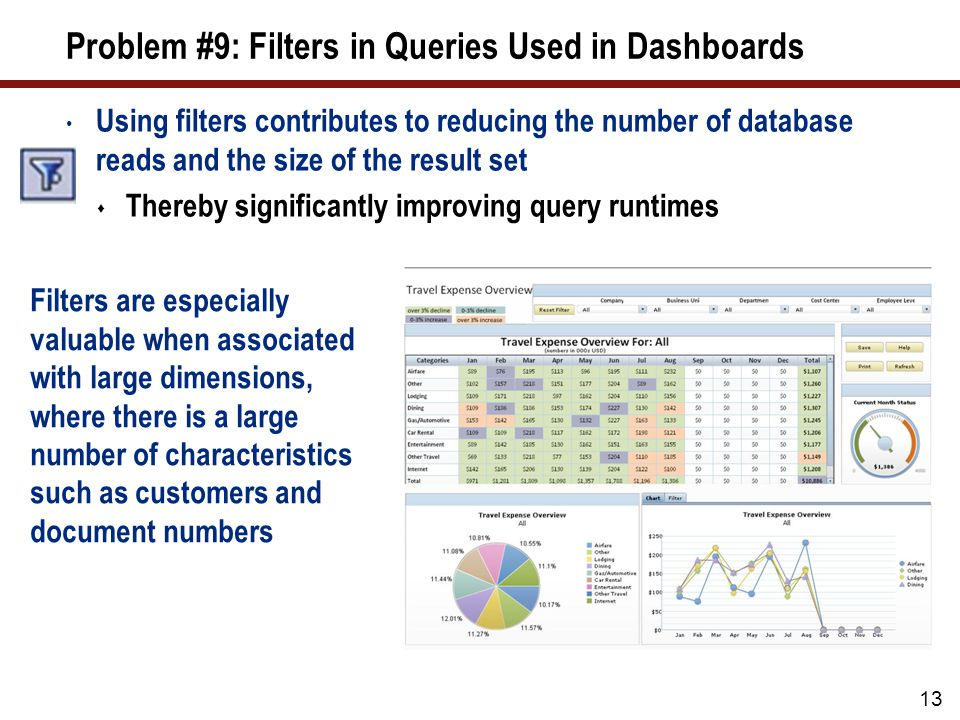 Problem #9: Filters in Queries Used in Dashboards Using filters contributes to reducing the number of database reads and the size of the result set  Thereby significantly improving query runtimes 13 Filters are especially valuable when associated with large dimensions, where there is a large number of characteristics such as customers and document numbers