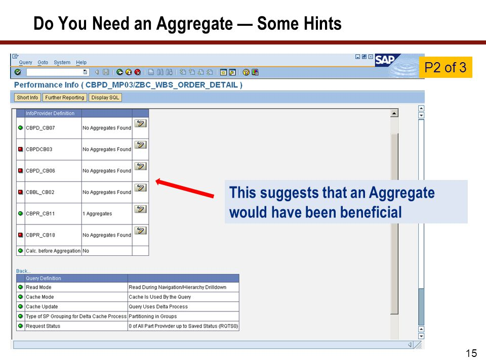 Do You Need an Aggregate — Some Hints 15 This suggests that an Aggregate would have been beneficial P2 of 3