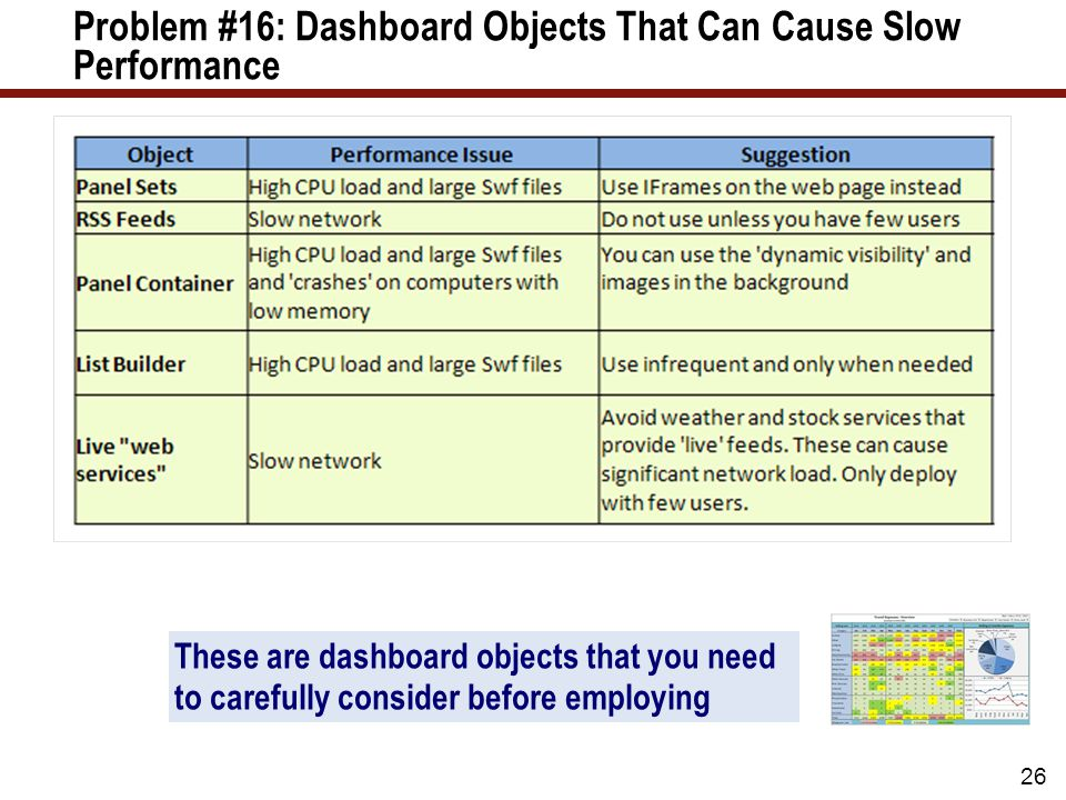 These are dashboard objects that you need to carefully consider before employing Problem #16: Dashboard Objects That Can Cause Slow Performance 26