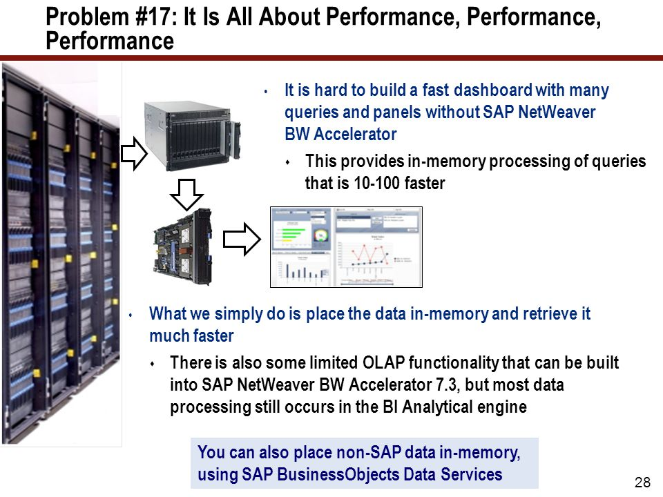 It is hard to build a fast dashboard with many queries and panels without SAP NetWeaver BW Accelerator  This provides in-memory processing of queries that is 10-100 faster Problem #17: It Is All About Performance, Performance, Performance What we simply do is place the data in-memory and retrieve it much faster  There is also some limited OLAP functionality that can be built into SAP NetWeaver BW Accelerator 7.3, but most data processing still occurs in the BI Analytical engine You can also place non-SAP data in-memory, using SAP BusinessObjects Data Services 28