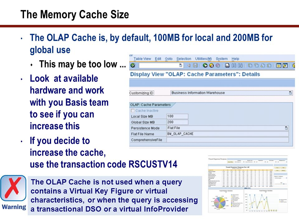 The Memory Cache Size The OLAP Cache is, by default, 100MB for local and 200MB for global use  This may be too low... Look at available hardware and