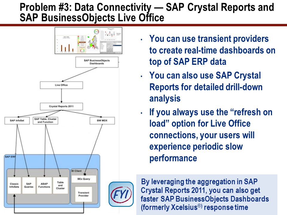 Problem #3: Data Connectivity — SAP Crystal Reports and SAP BusinessObjects Live Office You can use transient providers to create real-time dashboards