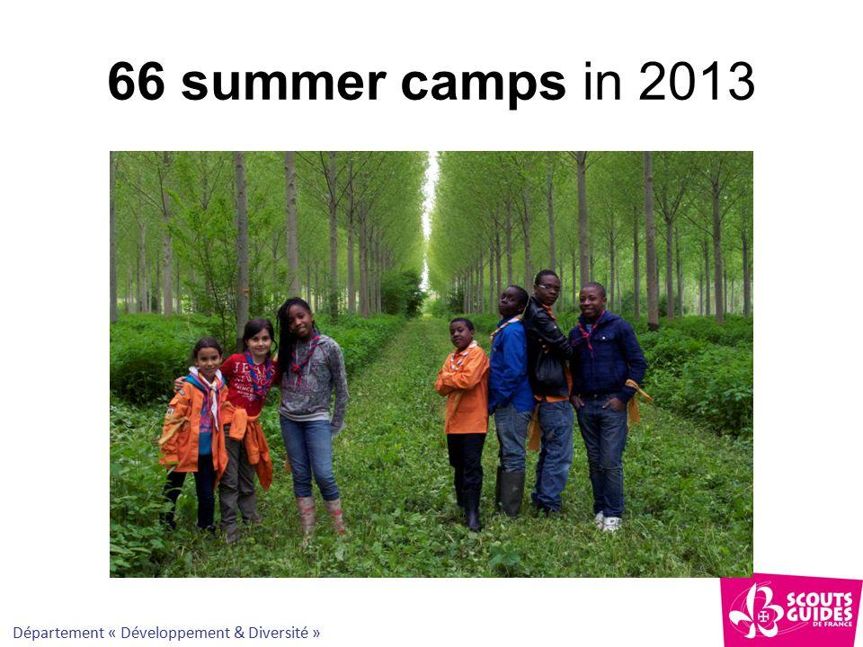 Département « Développement & Diversité » 66 summer camps in 2013