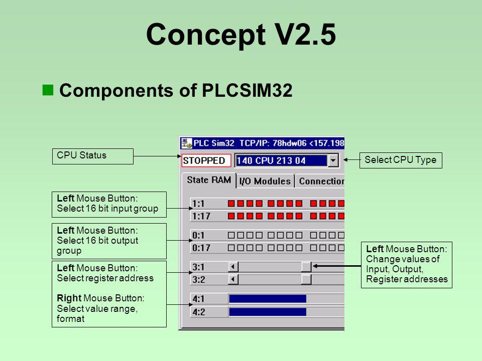 Select CPU Type Left Mouse Button: Select 16 bit input group Left Mouse Button: Select 16 bit output group Left Mouse Button: Select register address Right Mouse Button: Select value range, format CPU Status Left Mouse Button: Change values of Input, Output, Register addresses Concept V2.5 Components of PLCSIM32