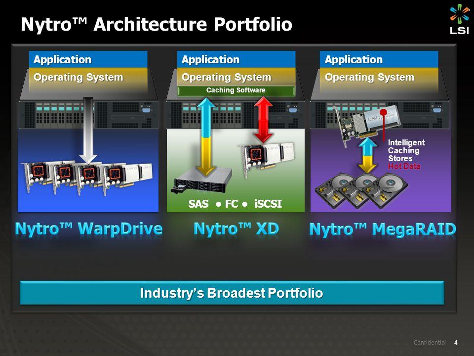 4 Confidential Nytro™ Architecture Portfolio Application Operating System Application Application Industry's Broadest Portfolio
