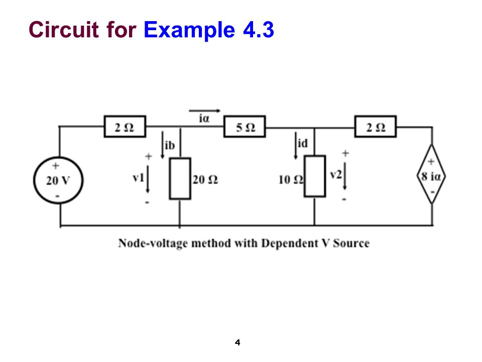 5 Example 4.3: 2 Node-Voltages KCL in node n1 above 20 Ω: (1) (v1 - 20)/2 + v1/20 + (v1 - v2)/5=0 KCL in node n2 above 10 Ω: (2) v2/10 + (v2 - v1)/5 + (v2 - 8*iα)/2=0 Third Equation needed due to Dependent Voltage Source: (3) iα=(v1 - v2)/5