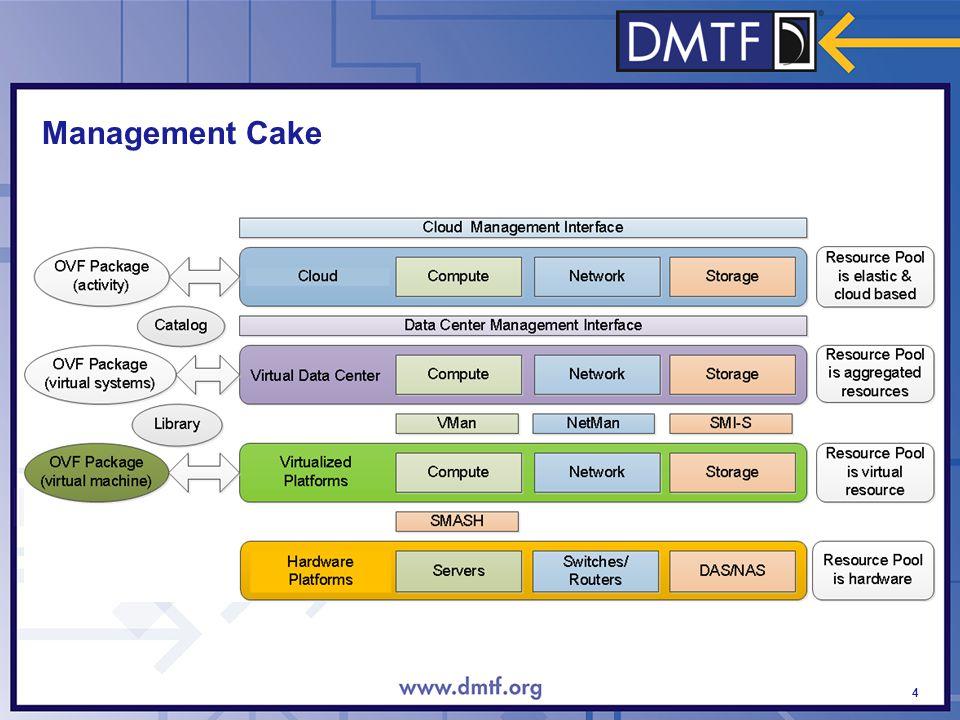 Management Cake 4