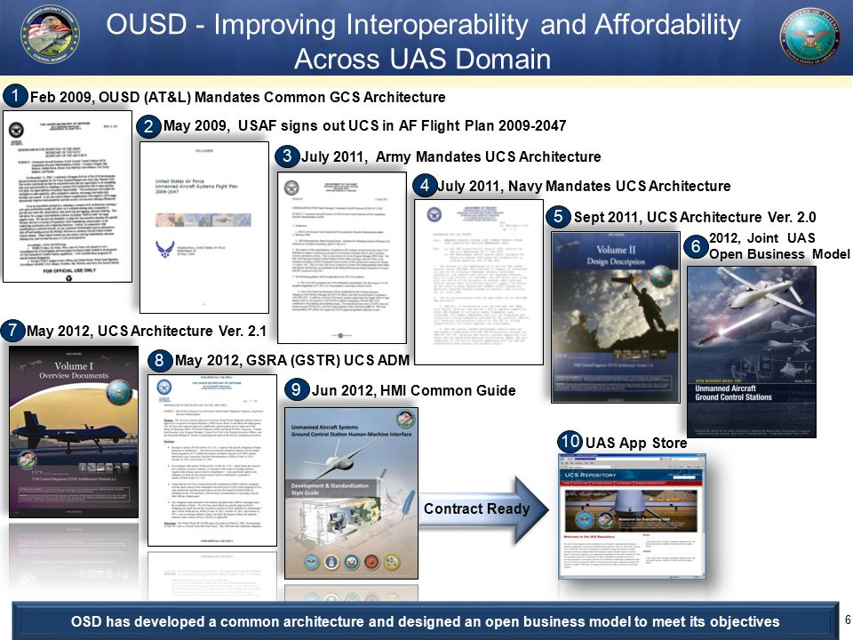 Feb 2009, OUSD (AT&L) Mandates Common GCS Architecture July 2011, Navy Mandates UCS Architecture July 2011, Army Mandates UCS Architecture 2012, Joint UAS Open Business Model May 2009, USAF signs out UCS in AF Flight Plan 2009-2047 1 2 3 4 6 Sept 2011, UCS Architecture Ver.