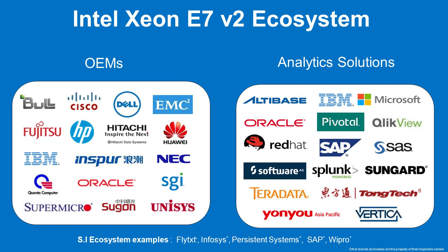 Intel Xeon E7 v2 Ecosystem OEMs Analytics Solutions Other brands and names are the property of their respective owners S.I Ecosystem examples : Flytxt *, Infosys *, Persistent Systems *, SAP *, Wipro *