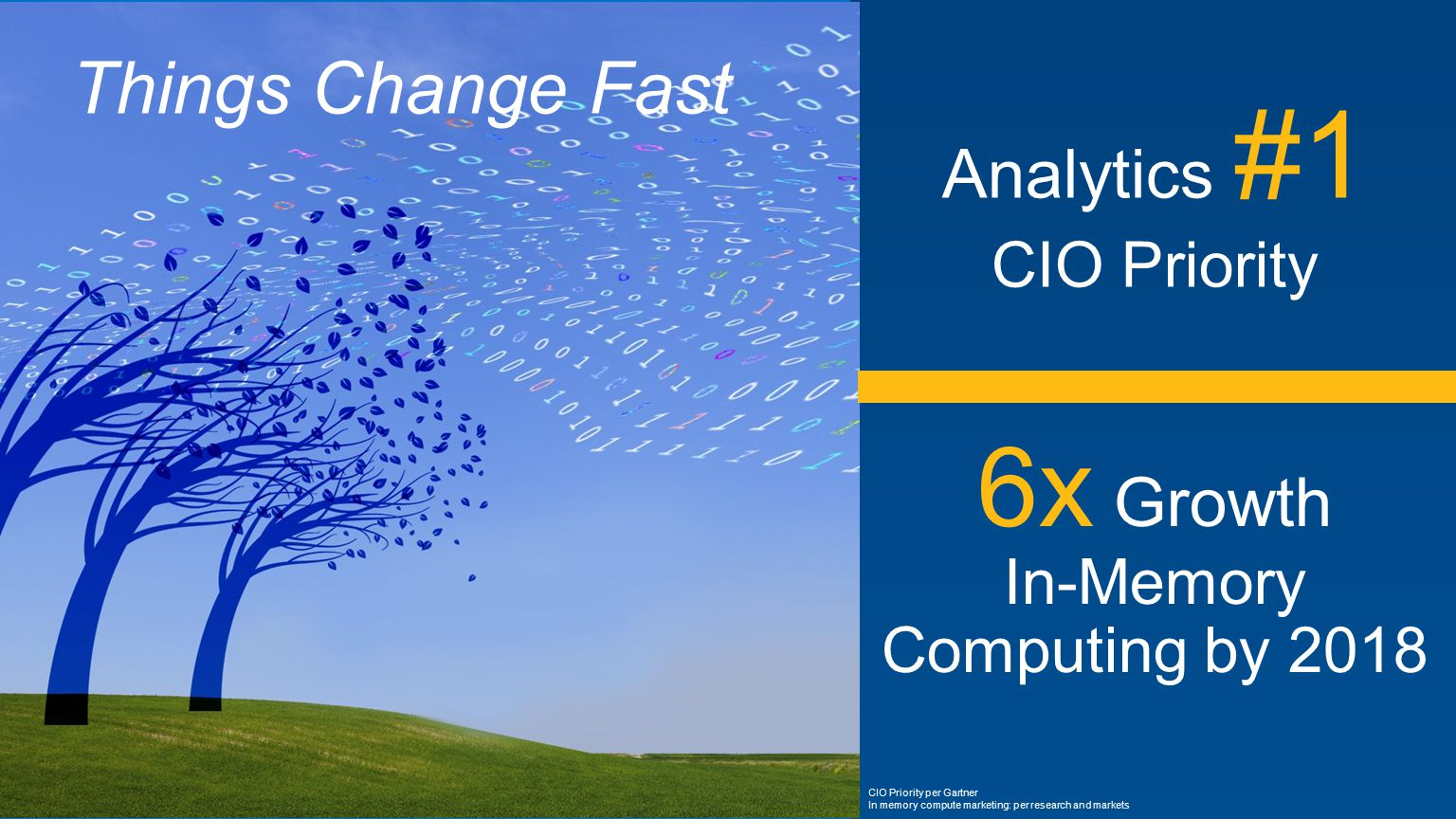 Things Change Fast CIO Priority per Gartner In memory compute marketing: per research and markets Analytics #1 CIO Priority 6x Growth In-Memory Computing by 2018
