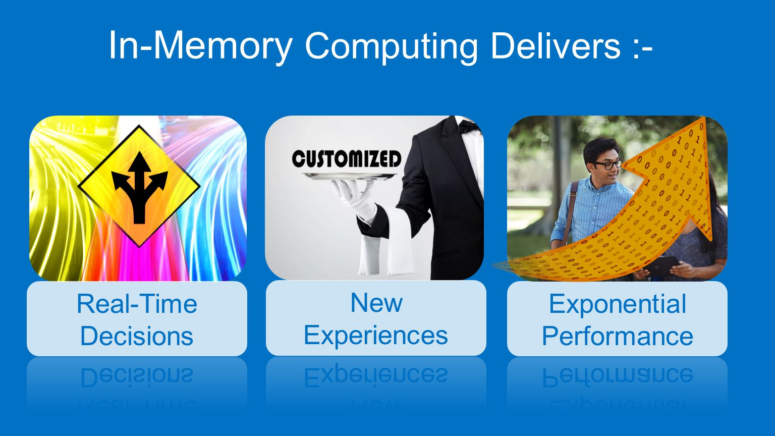 In-Memory Computing Delivers :- -Relationships (Graph)-