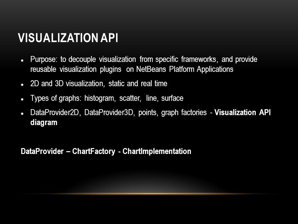VISUALIZATION API USAGE MyModel DataProvider3D T getData() MyDataProvider3D Scatter3DFactory C createScatter3D(P[] points) ScatterPlot JFXScatter3DFactory