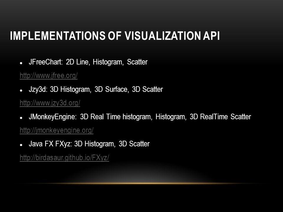 IMPLEMENTATIONS OF VISUALIZATION API JFreeChart: 2D Line, Histogram, Scatter http://www.jfree.org/ Jzy3d: 3D Histogram, 3D Surface, 3D Scatter http://